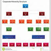 ... Structure Chart Royalty Free Stock Photography - Image: 22981907