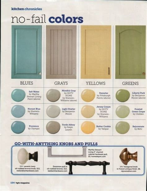 paint colors used on hgtv hgtv no fail colors the green yellow and blue paint