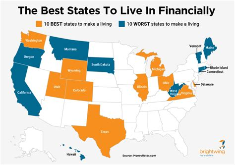best places to live in the usa the stars of the states the best states to live in financially brightwing