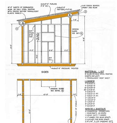 plan from making a sheds march 2015 ore guide to get 10x12 lean shed plans