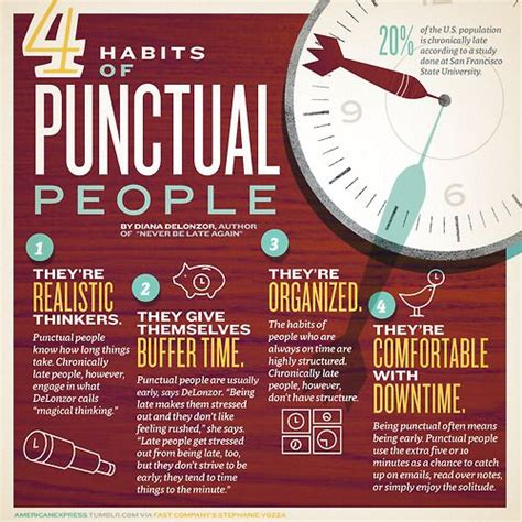 8 Punctuality Tips Everyone Should Follow by Punctuality Organized Living