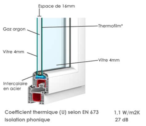 coefficient k vitrage double fen 234 tre pvc sur mesure stores discount
