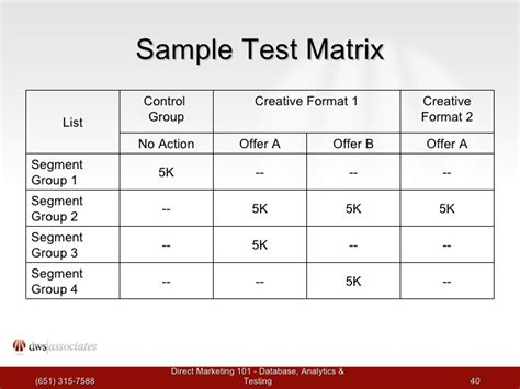 test matrix template matrices test related keywords matrices test