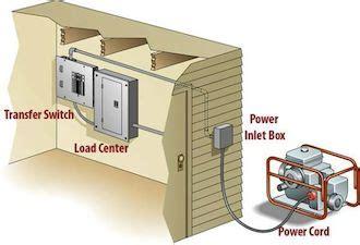 portable generator connection faq