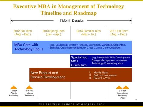 Mba In Tech by Ppt Tech Select Executive Programs Powerpoint
