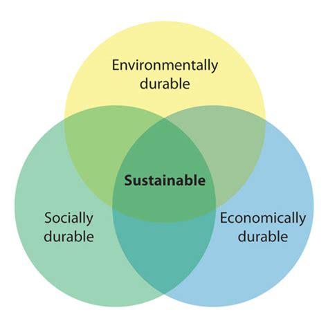 sustainability venn diagram sustainability cultural landscapes u s national park