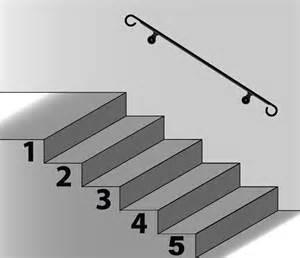 Stair Railing Attached To Wall New Iron X Handrail Railing Wall Rail Fits 5 Steps Ebay