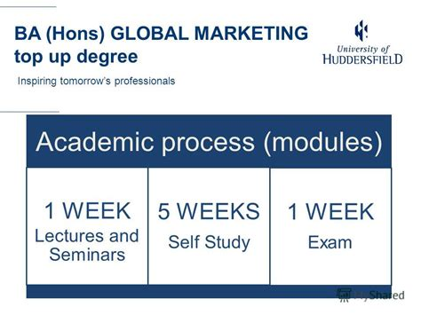 Self Study Mba Degree by презентация на тему Quot Ba Hons Global Marketing Top Up