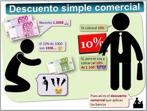 descuento comercial enciclopedia financiera conceptos introductorios sobre las finanzas en la empresa