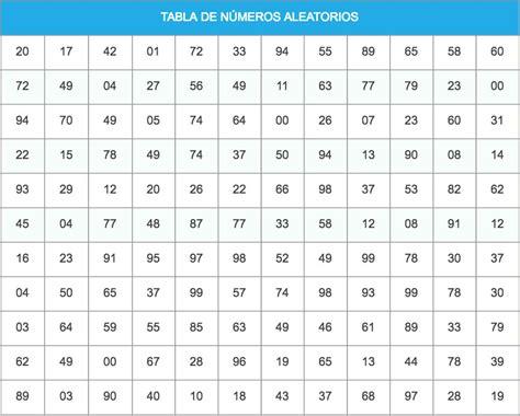 tabla de numeros aleatorios muestreo aleatorio simple un tipo de muestreo de probabilidad