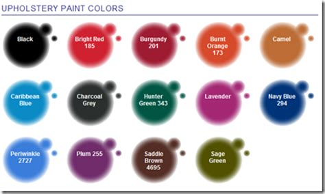 simply spray upholstery paint colors how i updated my chairs using simply spray upholstery