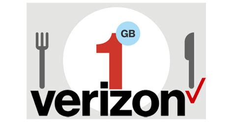 Verizon Virtual Gift Card - tech shareyourfreebies