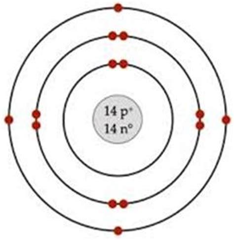 Similiar Bohr Diagram For Si Keywords