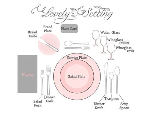 table setting chart 17 best images about lovely wedding reception table number