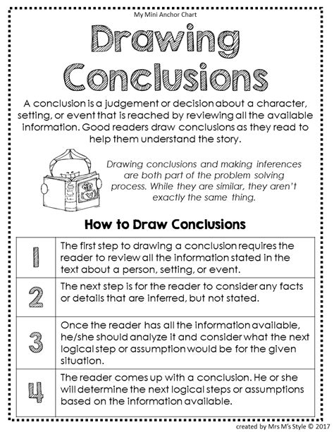 O Drawing Conclusions by Drawing Conclusions Anchor Chart Drawing Conclusions