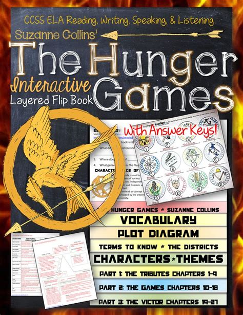 book report of hunger 2938 best the literary league images on high