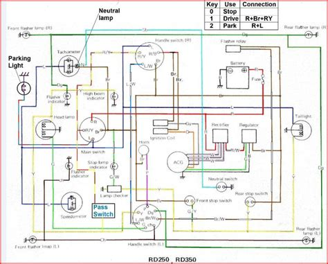 yamaha rd350 r5c wiring diagram yamaha xs750 wiring wiring