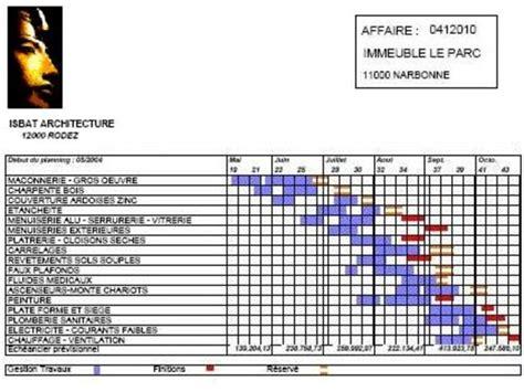 Logiciel Maitrise D Oeuvre by Logiciel Git Plannings Contact Git Ma 206 Trise D Oeuvre