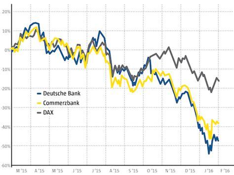 dax kurs deutsche bank commerzbank aktie versus deutsche bank welche aktie