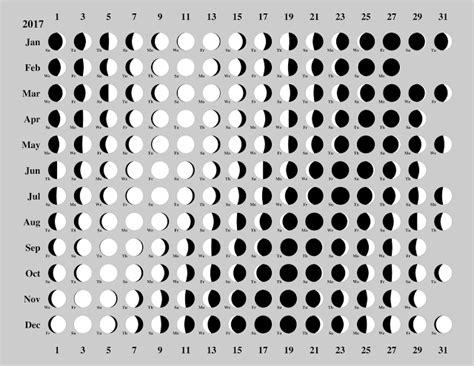 lunar calendar 2017 printable moon phase calendar 2018 moon schedule free printable