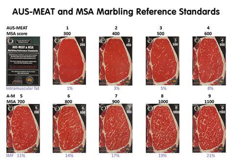 steak lover harus baca ini a z beda wagyu jepang amerika