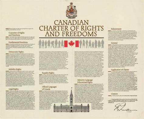 section 8 of the canadian charter of rights and freedoms canadian charter or rights and freedoms