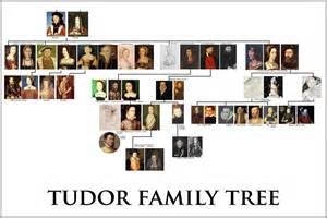 Queen Elizabeth 1 Family Tree » Home Design 2017