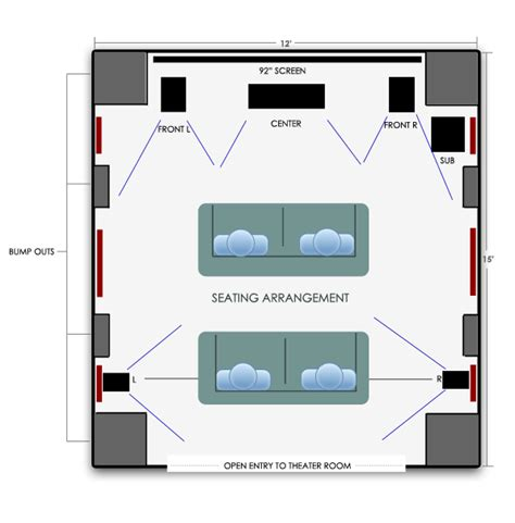 how to calculate a room size home theater room size calculator www pixshark