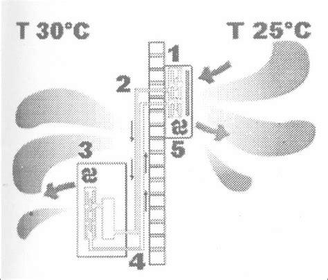 Ac Pendingin Ruangan Samsung tip triks elektronik cara kerja mesin pendingin ruangan