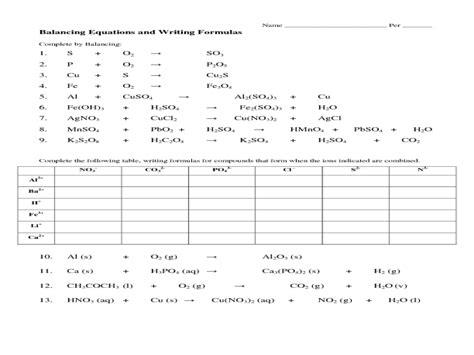 Writing And Balancing Equations Worksheet by Writing Equations Practice Worksheet Tessshebaylo