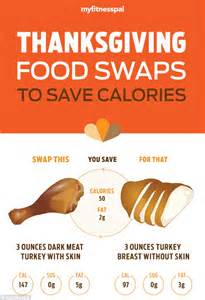 calories in thanksgiving meal thanksgiving food swaps that will save you 2 000 calories