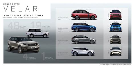 land rover velar vs discovery 2018 range rover velar prices and specs revealed