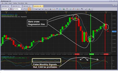 20 Forex Trading Strategies Collection the best strategy for forex trading south pacific stock