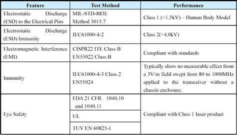 compliance test pattern pci express compliance test pattern 171 design patterns