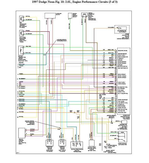 dodge neon 05 sxt radio wiring diagram 05 dodge neon parts