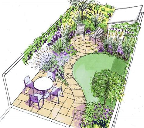 Layout Of Garden Small Garden Ideas And Tips How To Design Gardens In Limited Spaces