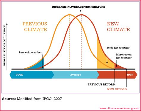 weather home anz 2013 the causes of recent heatwaves and