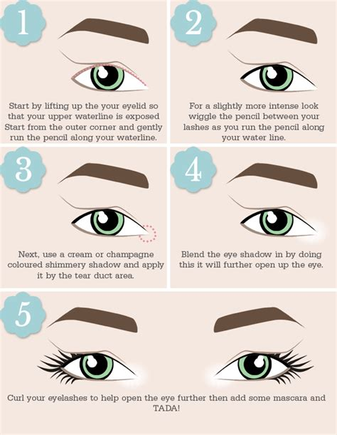 celebrity brush meaning the right way to apply eyeliner for your eye shape
