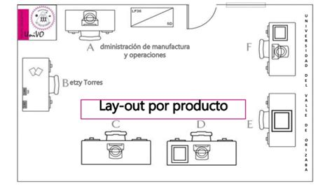 que es table layout layout por producto