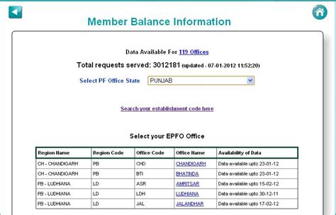 eps number format basics of employee provident fund epf eps edlis