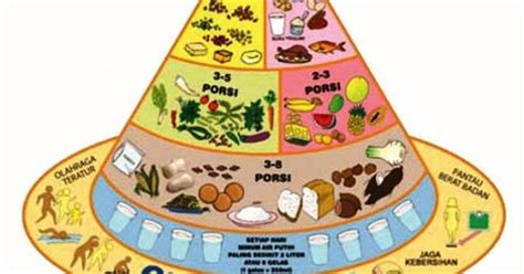 Menu Sehat Manula S375 menu makanan sehat gizi seimbang manfaat alami