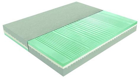 Memory Foam Mattress Cyprus by Magniflex Duogel Magnigel Soft Memoform Magnifoam