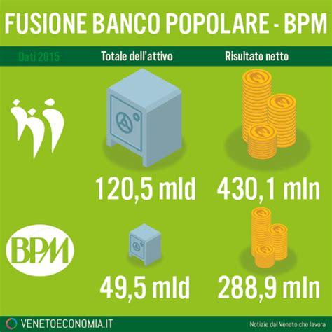 banco popolare fusione banco popolare bilancio ok cda quot parallelo quot con bpm