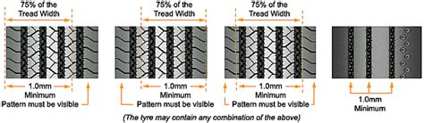 pattern definition legal tyre laws by staysure tyres wokingham