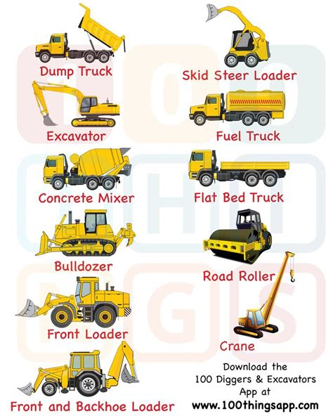 legend and list of the types of construction trucks vehicles heavy equipment used at