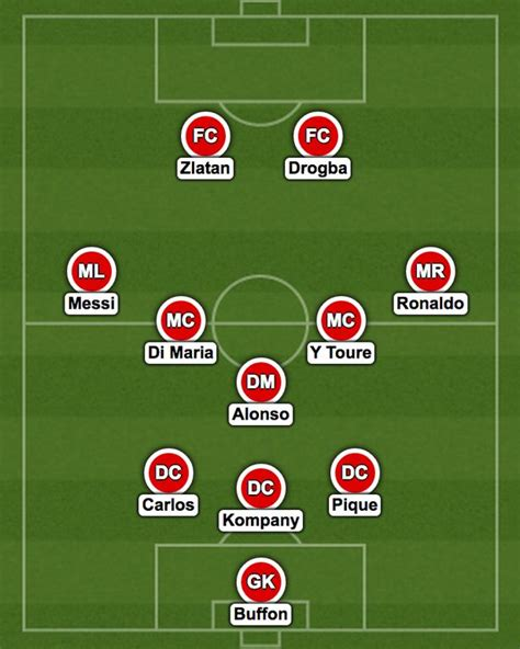 arsenal xi the arsenal xi that arsene wenger could have signed