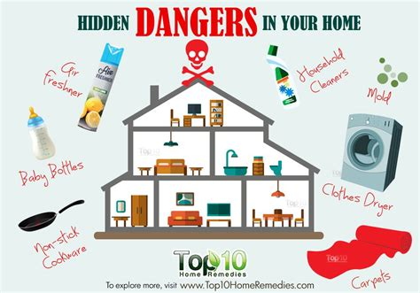 10 dangers in your home top 10 home remedies