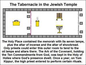 tabernacle floor plan 301 moved permanently
