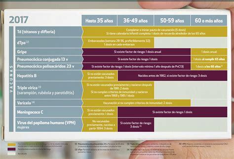 calendario laboral 2017 en galicia faro de vigo calendario laboral 2017 en galicia faro de vigo calendario