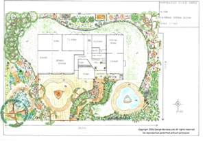 How To Layout A Garden Design A Garden Ideas And Tips Mybktouch